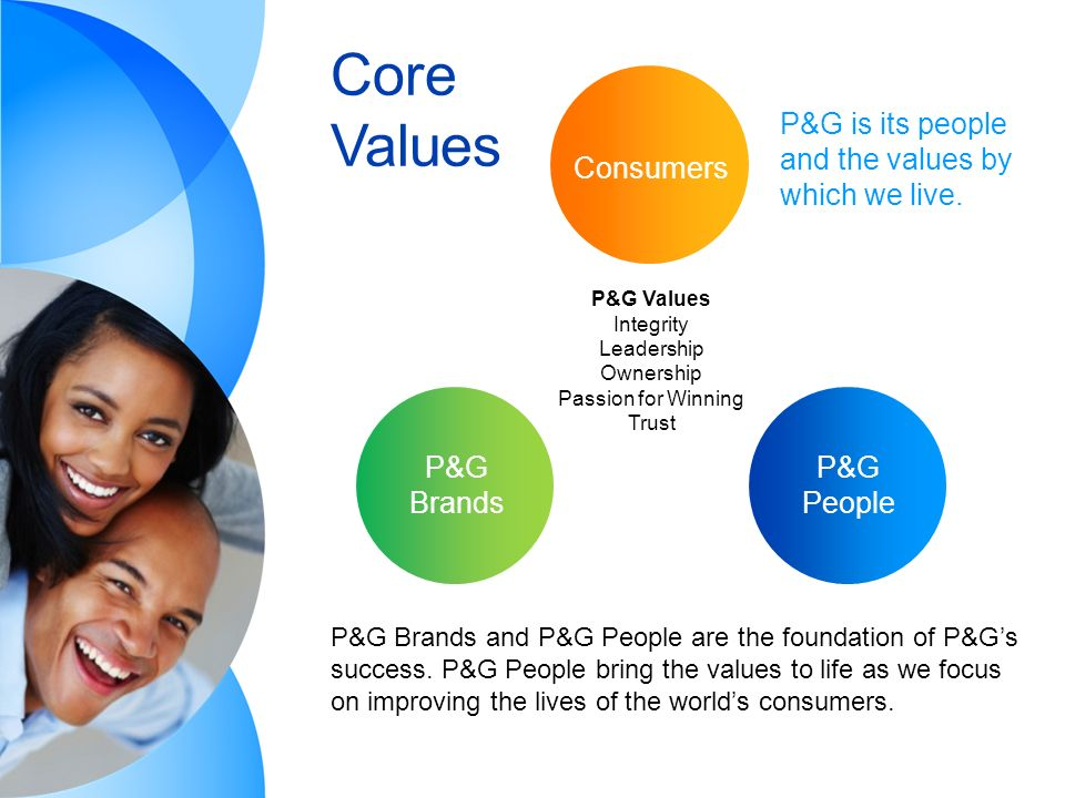 Procter and gamble corporate values online poker count cards