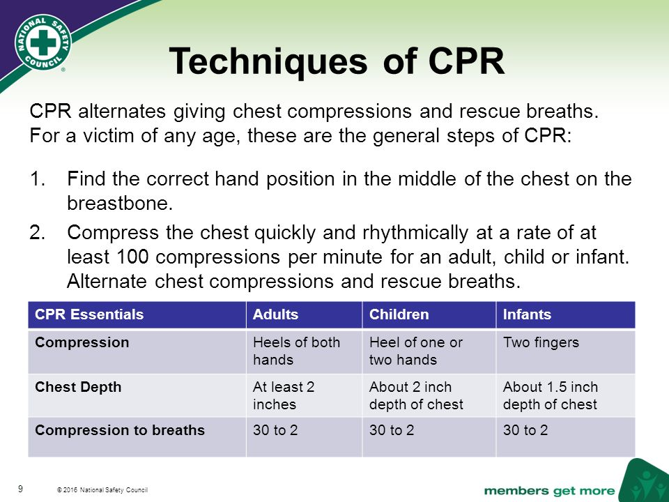 adults Cpr age for