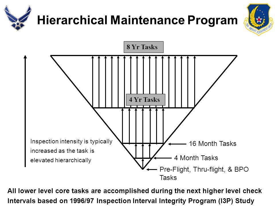 maintenance steering group 3 pdf