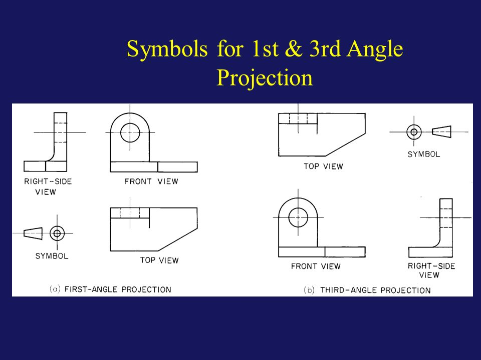 Orthographic Projection Ppt Download
