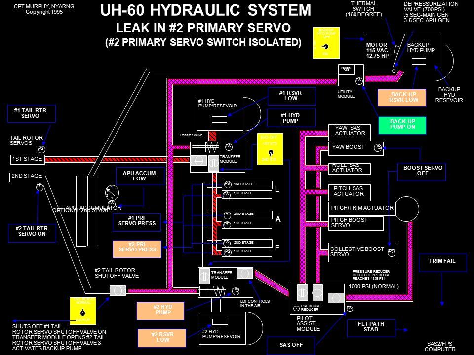 Uh 60 Line Diagram   Wiring Diagram