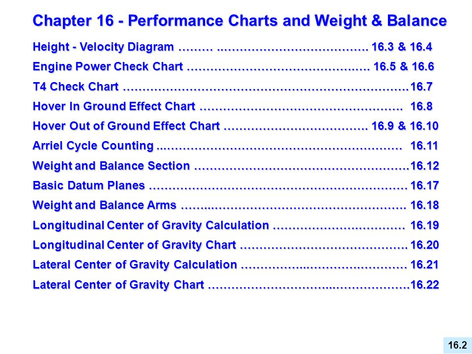 Flight Manual Sections 5 6 Performance Charts And Weight