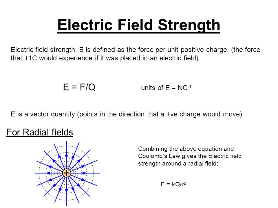 Electric Fields Unit 5: Module 1: Electric and Magnetic