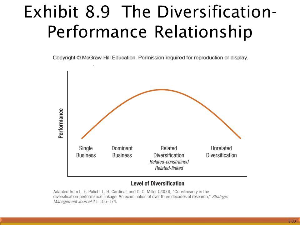h&m diversification