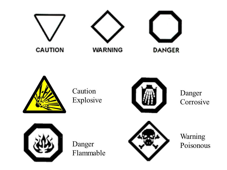 Hazardous Household Product Symbols Ppt Video Online Download