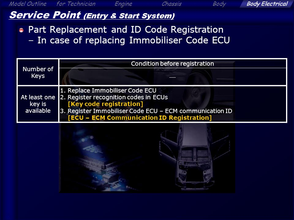 Alphard - Body Electrical - ppt download