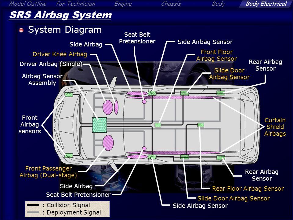 alphard body electrical ppt download rh slideplayer com