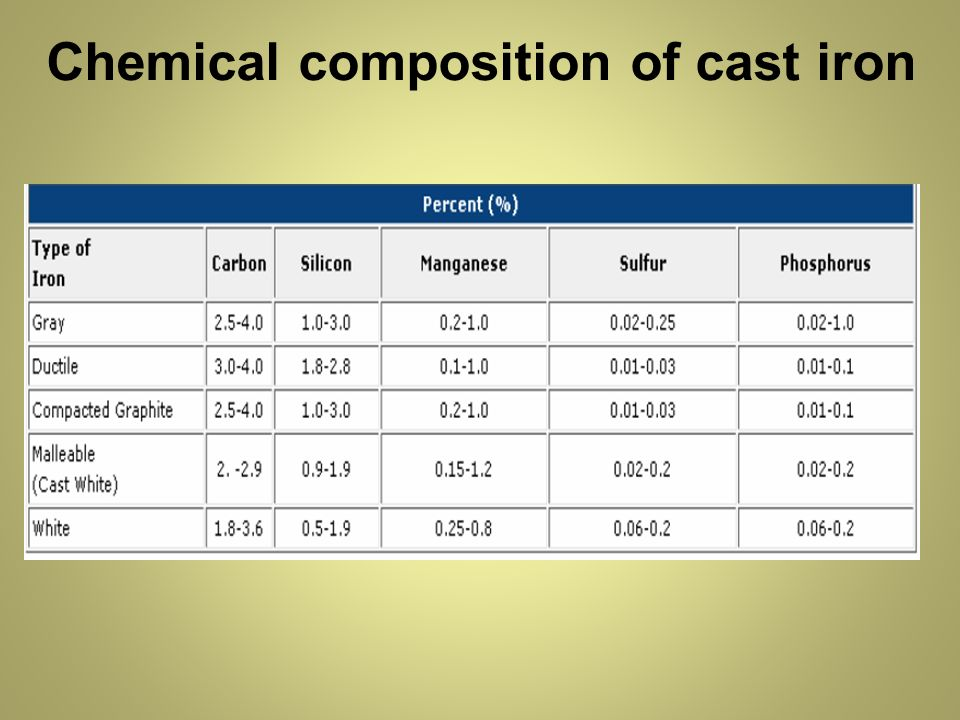 Physical Metallurgy EBB ppt video online download