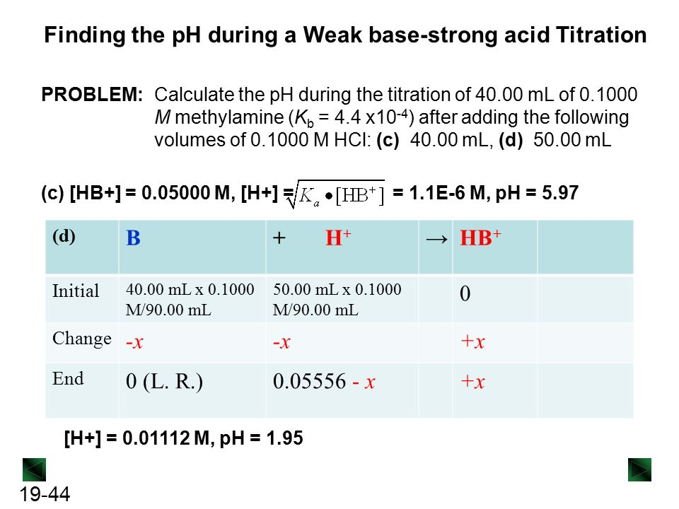 how to find ph of strong acid