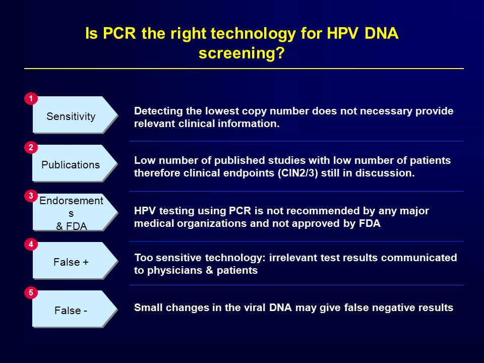 hpv pcr meaning