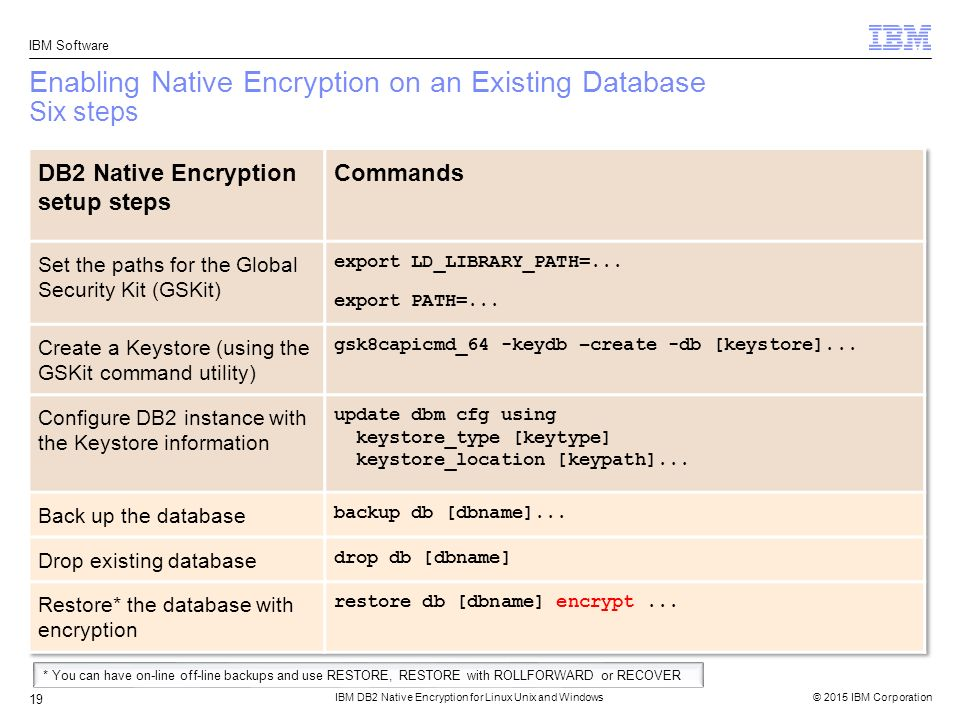 IBM DB2 Native Encryption for Linux Unix and Windows - ppt