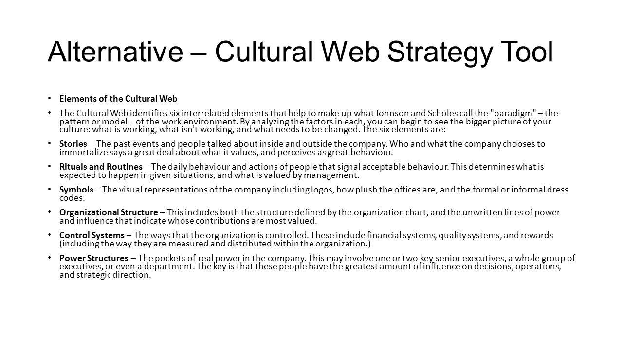 Alternative Cultural Web Strategy Tool