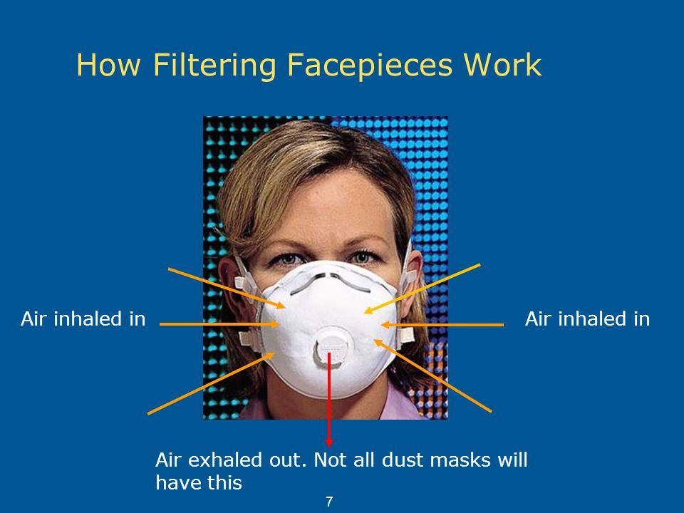 Facepiece Masks Respirators Respirator Training dust Filtering