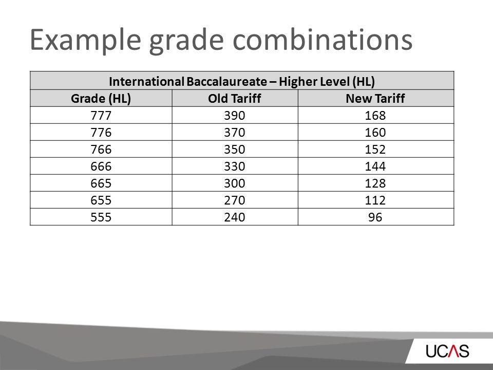 Ucas points tariff – what's my score? | penistone grammar school.