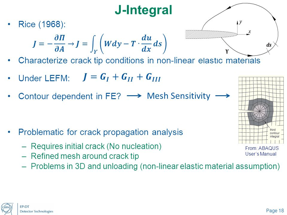 Modelling Composite Materials: ANSYS & ACP - ppt video