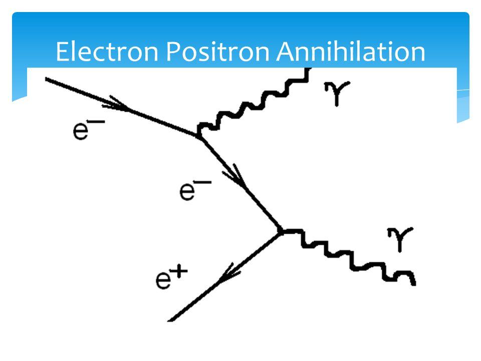Feynman Diagrams Topic Ppt Download