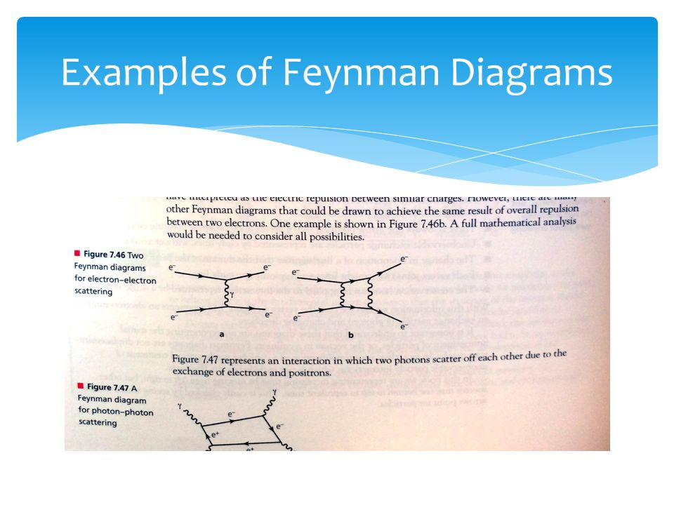 Feynman Diagrams Topic Ppt Download