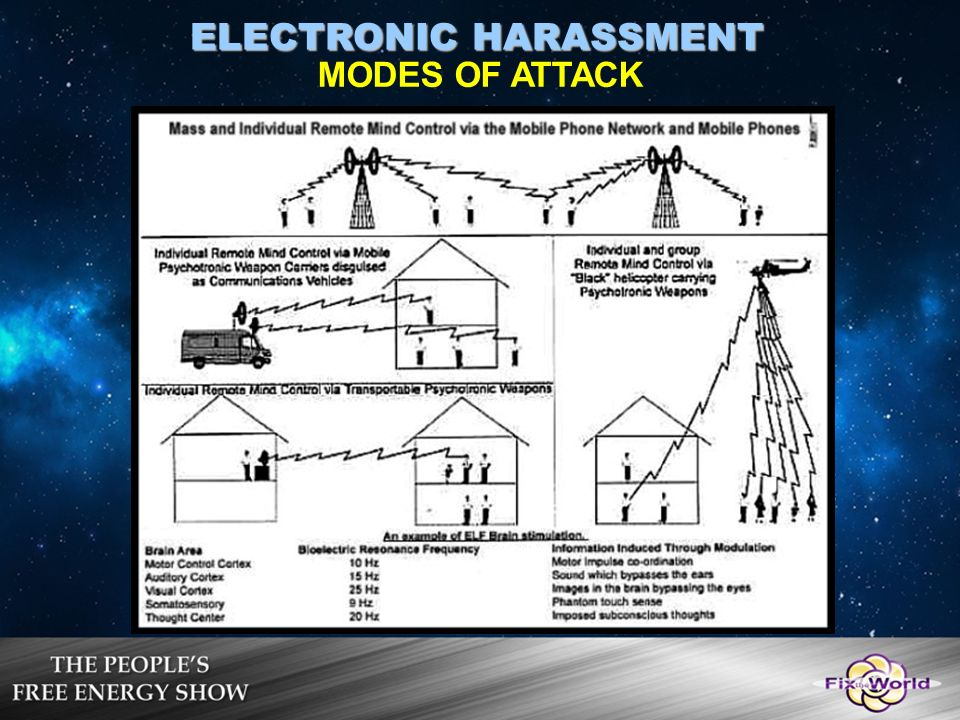 ELECTRONIC HARASSMENT - ppt video online download