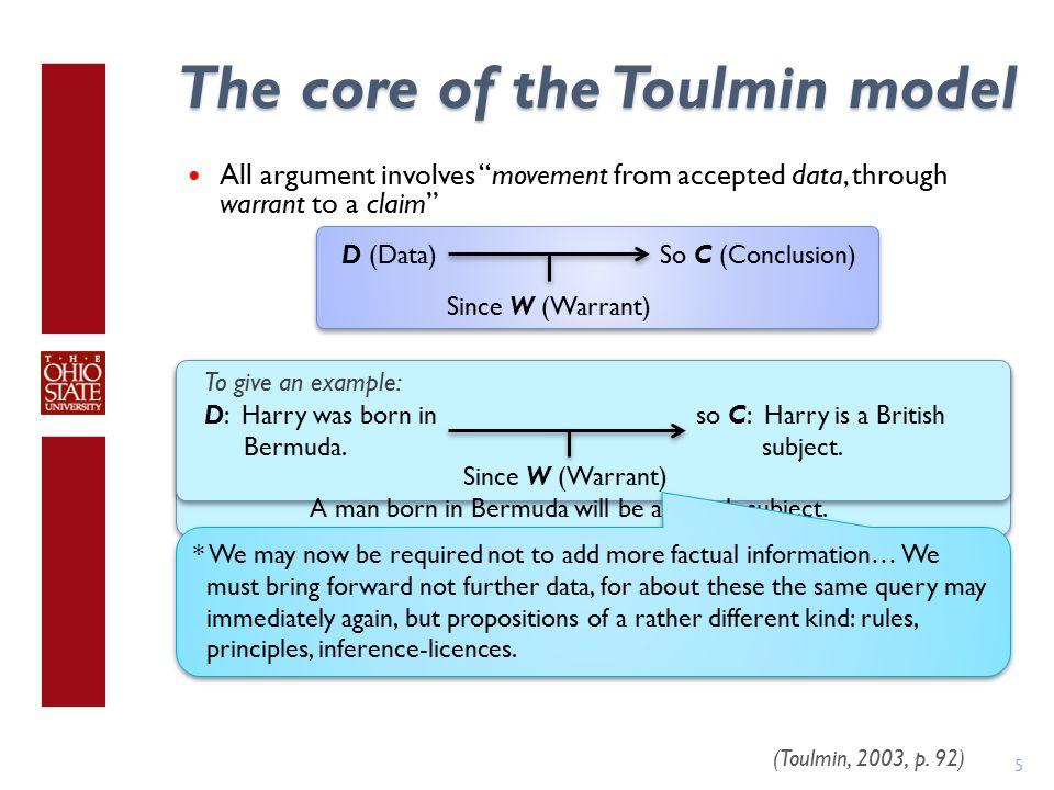 Toulmin Diagram Powerpoint Circuit Connection Diagram
