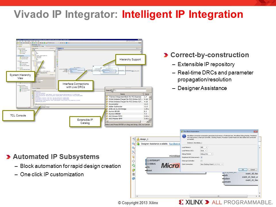 Design with Vivado IP Integrator - ppt video online download