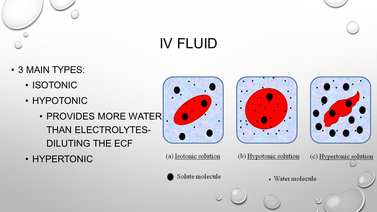 IV Fluid 3 main types: Isotonic Hypotonic