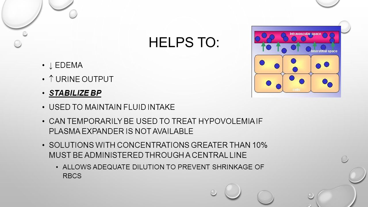Helps to: ↓ edema  urine output Stabilize BP