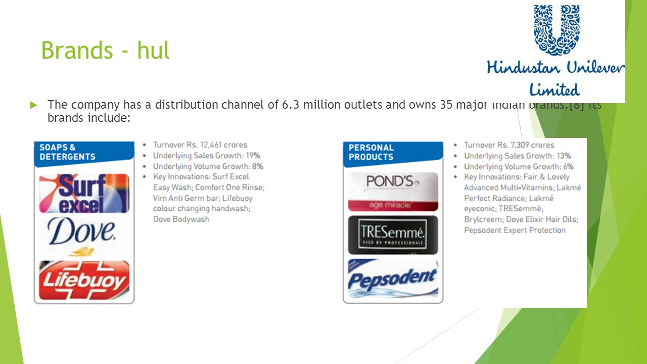 dove distribution channel