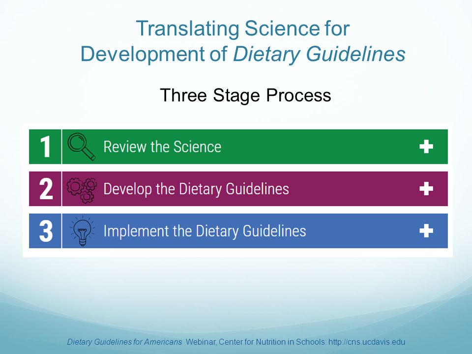 an analysis of the 1995 dietary guidelines for americans As the primary federal source of consistent, evidence-based information on dietary practices for optimal nutrition, the dietary guidelines for americans (dga) have the promise to empower americans to make informed decisions about what and how much they eat to improve health and reduce the risk of chronic disease.