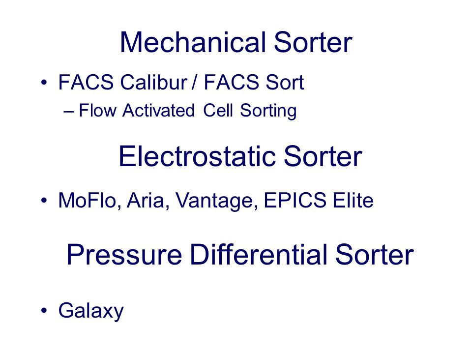 Cell Sorting – The Basics RMS Flow Cytometer Course ppt