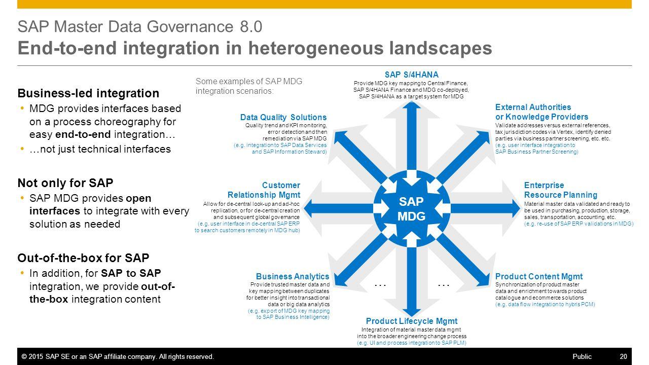 SAP Master Data Governance Ppt Video Online Download - Sap data mapping