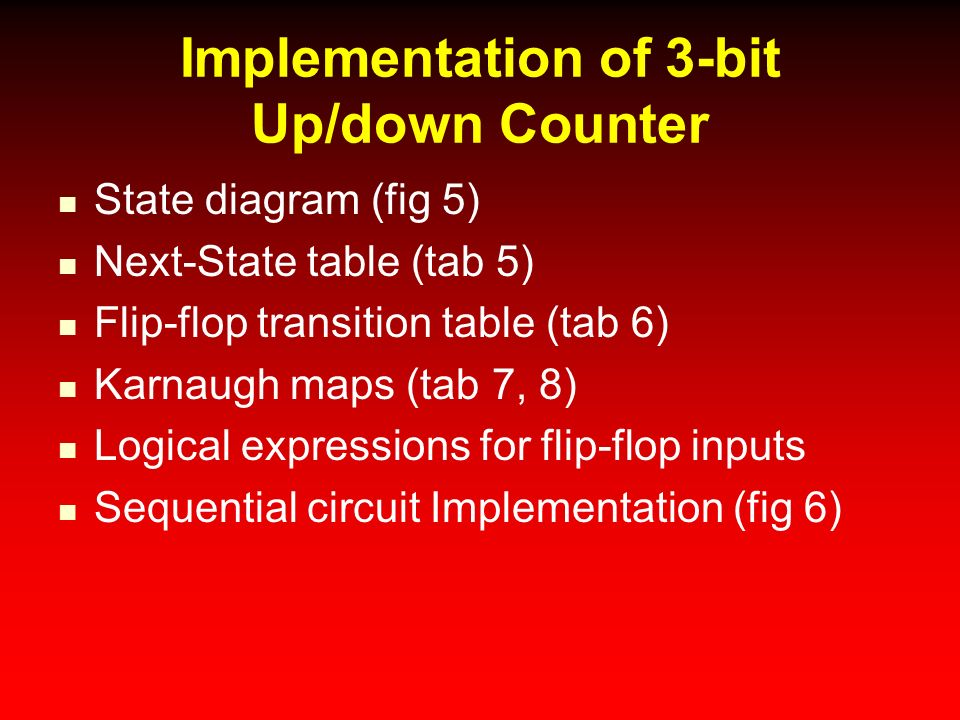 Lecture no 29 sequential logic ppt video online download 34 implementation ccuart Image collections