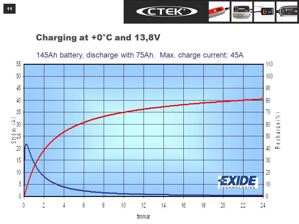 It all started simple…. One Alternator One Battery One Starter Motor ...