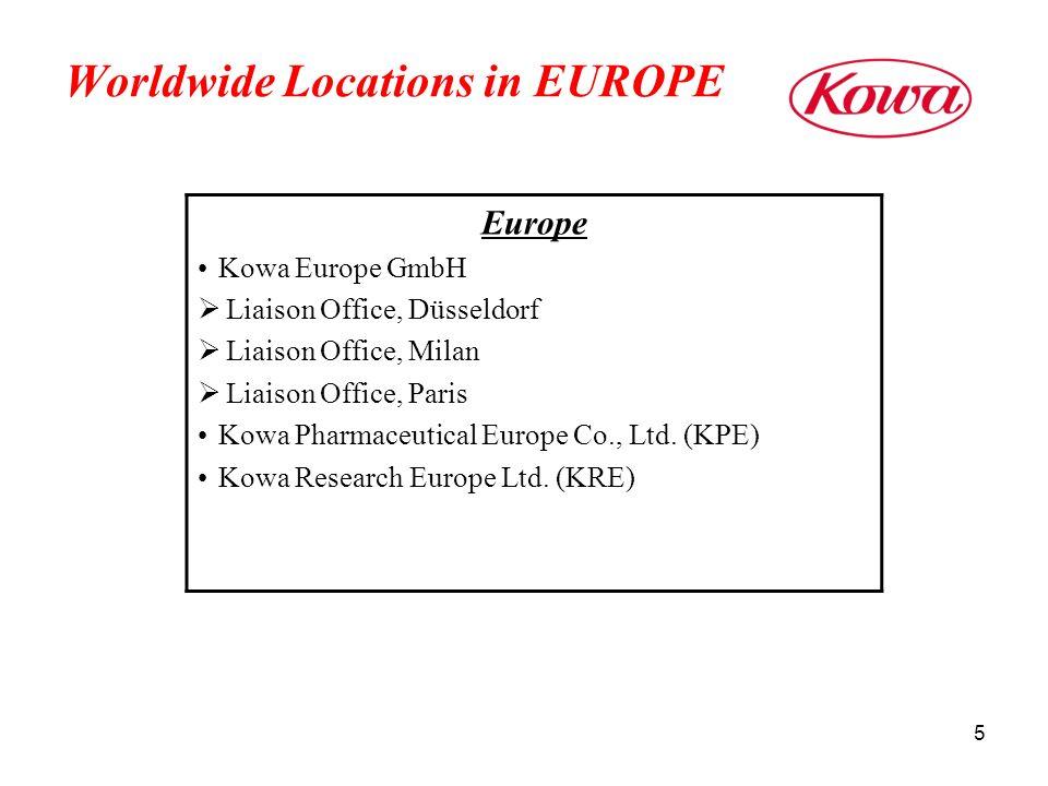 Kowa Europe GmbH  - ppt download