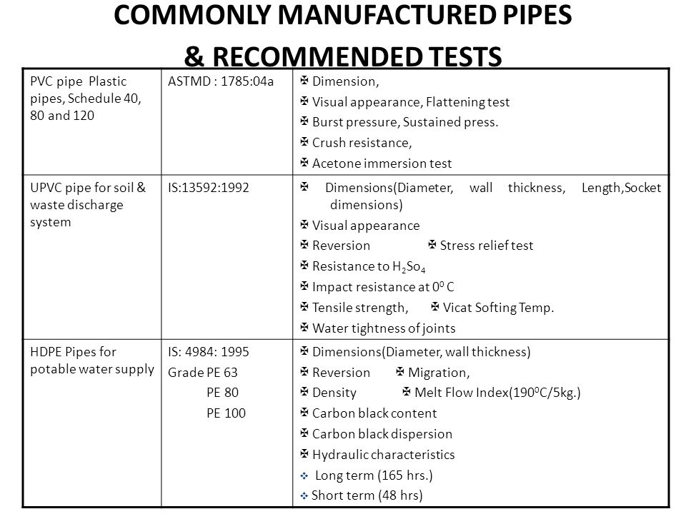 COMMONLY MANUFACTURED PIPES  sc 1 st  SlidePlayer & PRODUCT TESTING. - ppt download