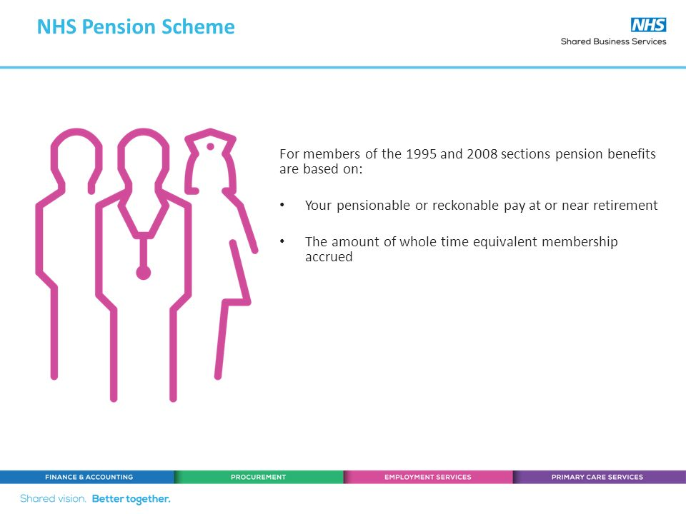 2008 nhs pension scheme archives legalandmedical. Co. Uk.