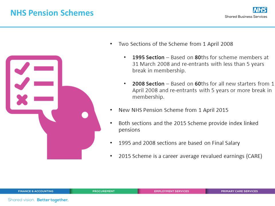 Nhs pension scheme | pensions | unison national.