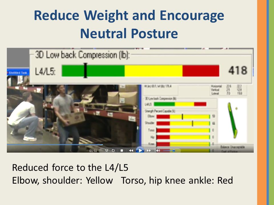 Reduce Weight and Encourage Neutral Posture