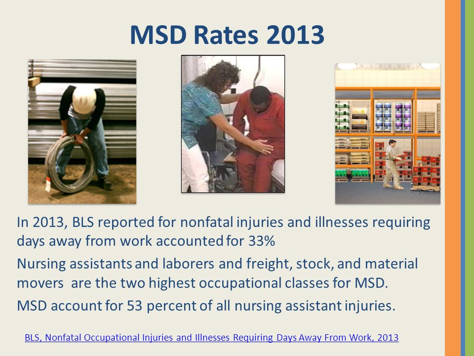 MSD Rates 2013 In 2013, BLS reported for nonfatal injuries and illnesses requiring days away from work accounted for 33%