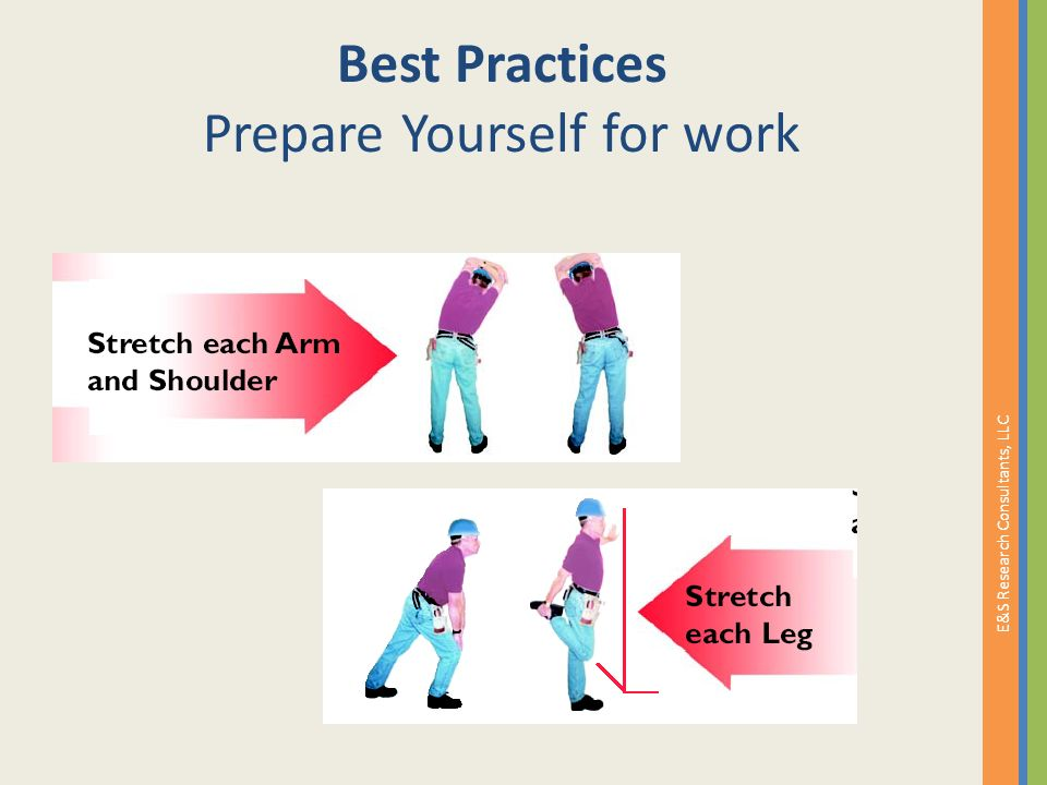 Best Practices Prepare Yourself for work