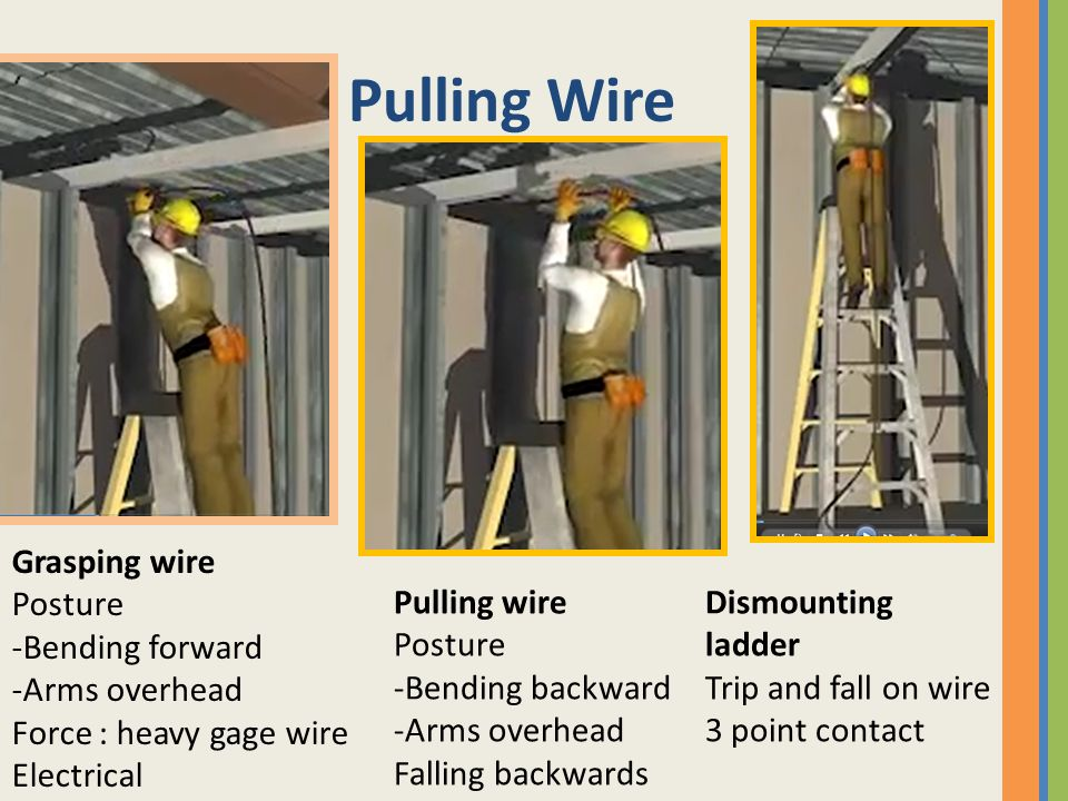 Pulling Wire Grasping wire Posture -Bending forward -Arms overhead