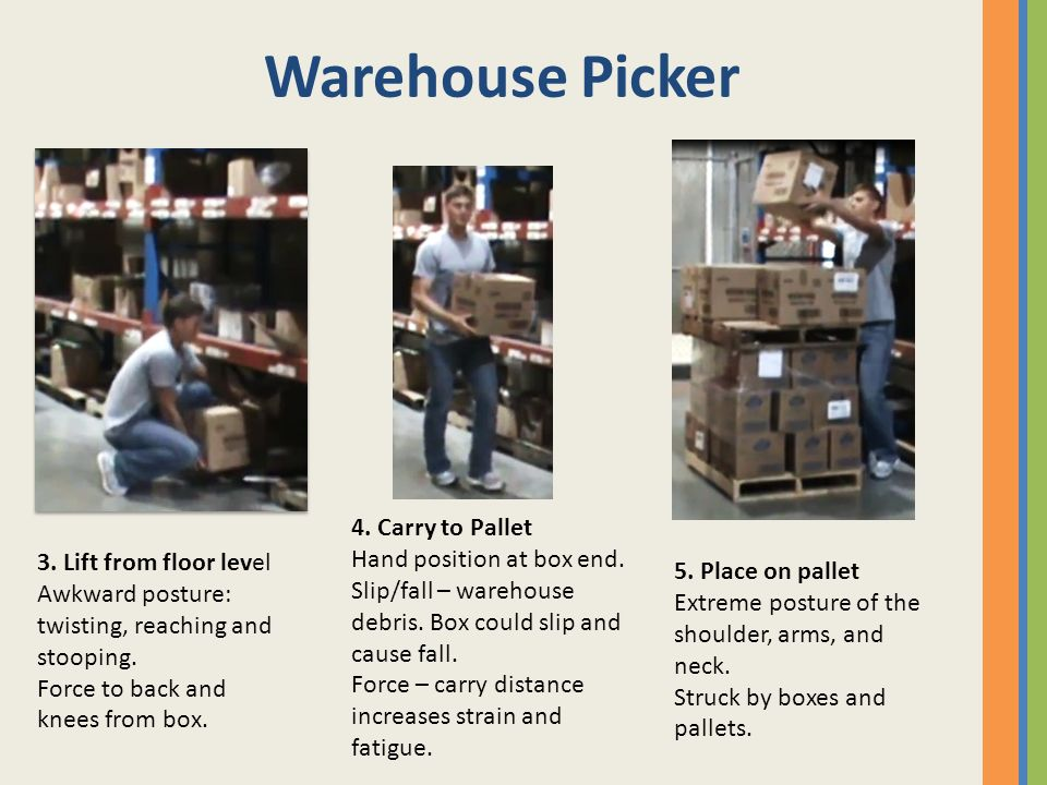 Warehouse Picker 4. Carry to Pallet Hand position at box end.