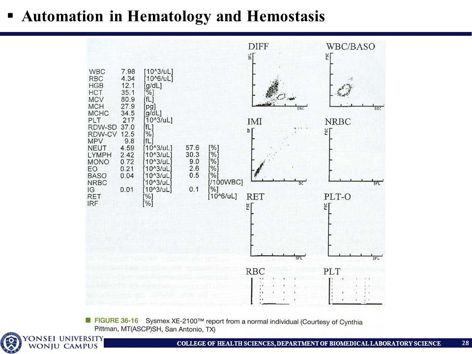 Part III Automation in Hematology and Hemostasis - ppt video online