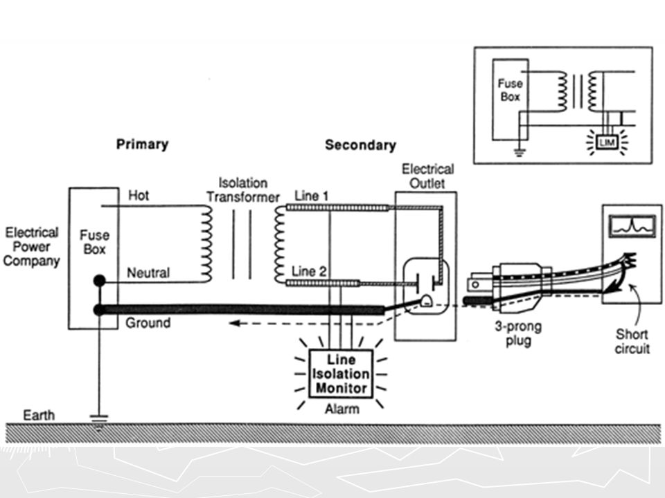 Electrical Safety Cedric Dupont-Eisner M.D.. - ppt video online downloadSlidePlayer