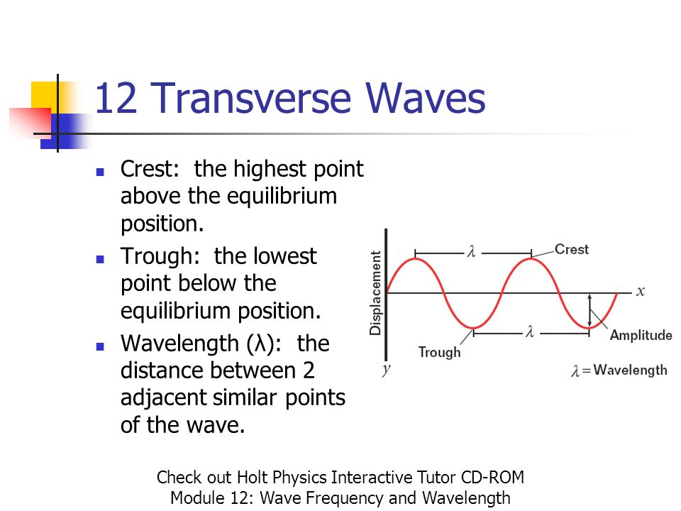 Holt Physics Chapter 12 Waves Ppt Download