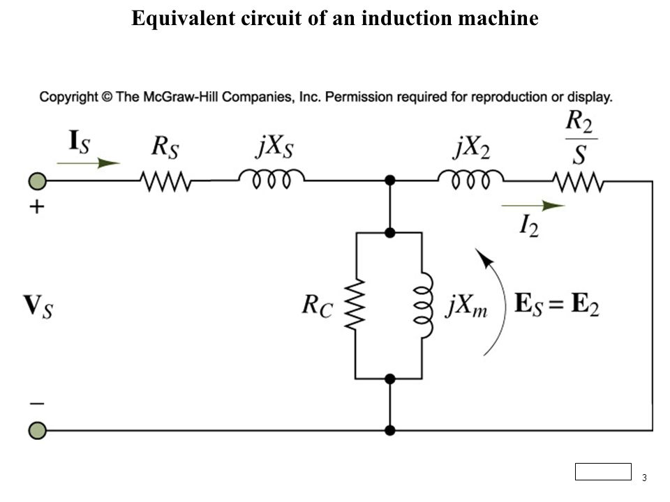 Squirrel cage induction motor b conductors in rotor c performance curve for induction motor swarovskicordoba Images