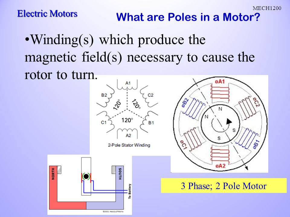 Ac motors ac current reverses direction two parts stator and rotor what are poles in a motor ccuart Choice Image