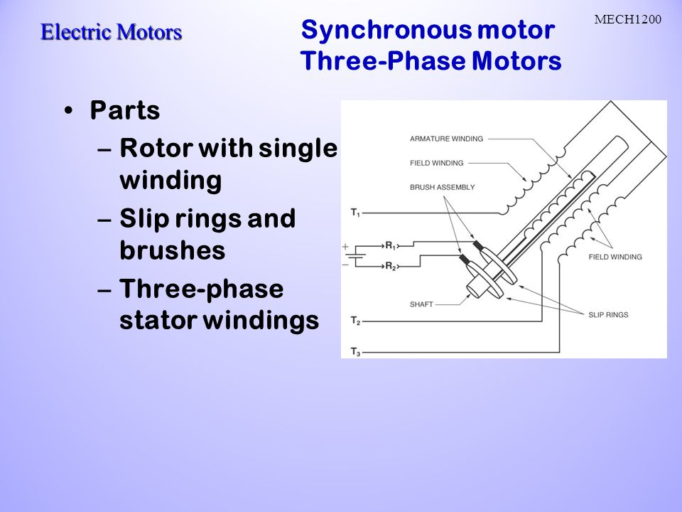 Ac motors ac current reverses direction two parts stator and rotor synchronous motor three phase motors ccuart Choice Image