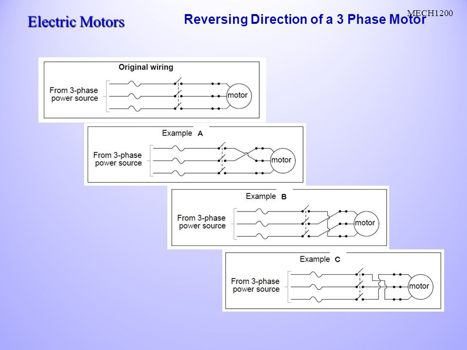 Ac motors ac current reverses direction two parts stator and rotor reversing direction of a 3 phase motor ccuart Choice Image