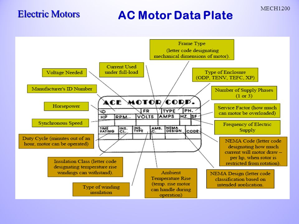 Ac motors ac current reverses direction two parts stator and rotor 34 ac motor data plate ccuart Choice Image