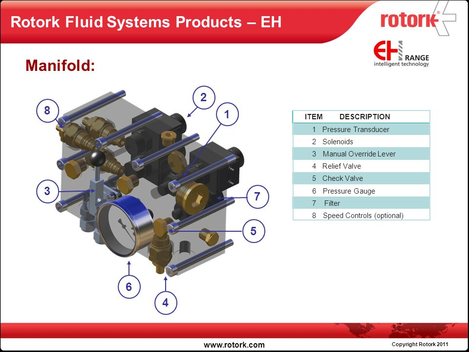 Rotork Fluid Systems Products – Skilmatic - ppt video online download